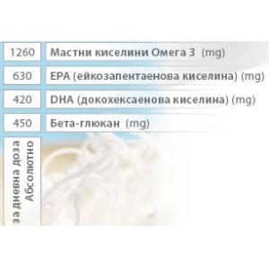 Super Omega 3 activ от LR   Омега 3 Мастни киселини   Здраве за сърцето